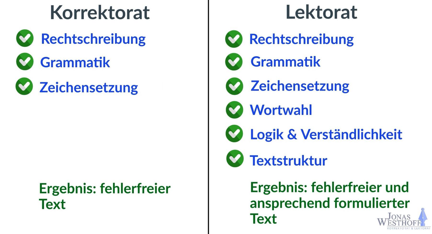 Unterschiede Korrektorat und Lektorat